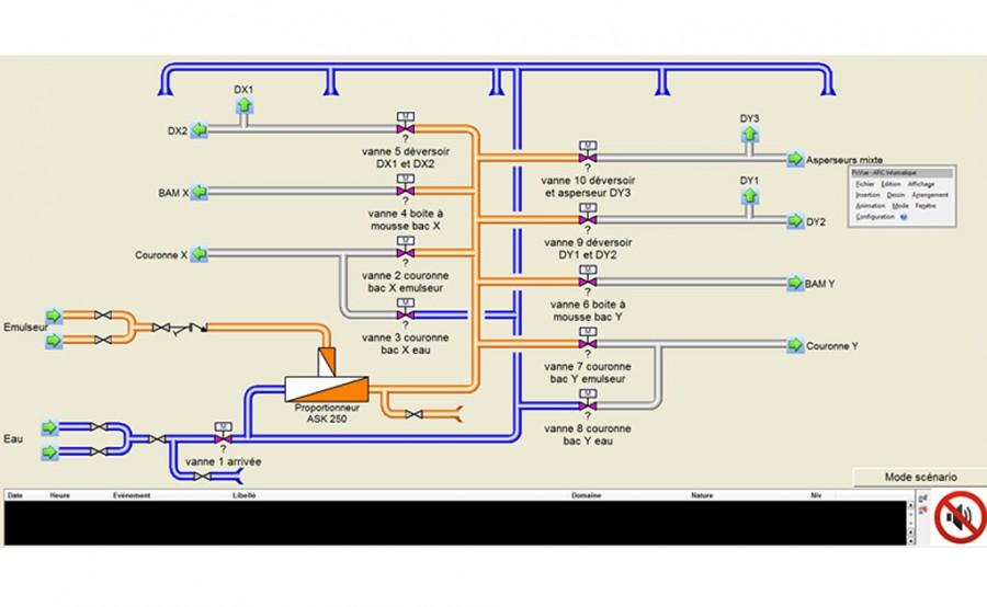 Automatisme Lutte Incendie 2.jpg