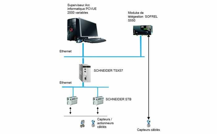 Etude Elec - Automatisme 1.jpg