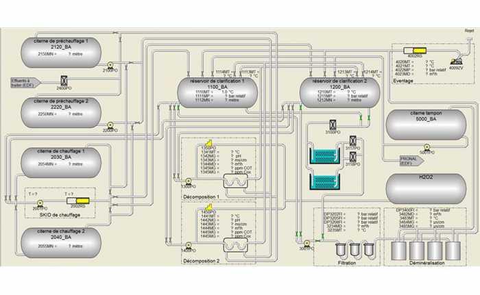 Station de traitement des Effluents 1.jpg