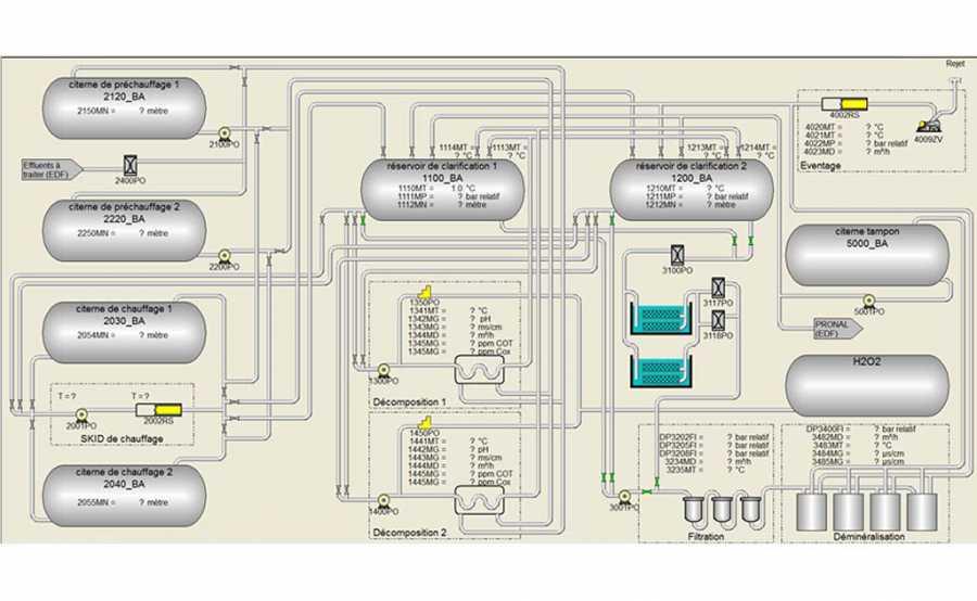 Station de traitement des Effluents 2.jpg